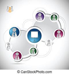 opleiding, concept, netwerk, student, online