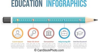 opleiding, infographics