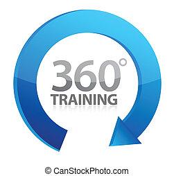 opleiding, ontwerp, 360, illustratie, cyclus