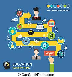 opleiding, proces, concept