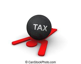 opodatkować, pojęcie