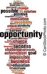 oportunidad, cloud.eps, palabra