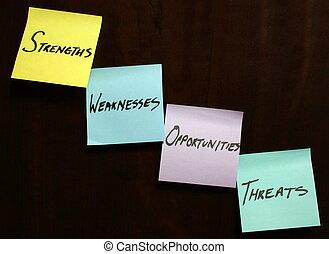 oportunidades, fraquezas, ameaças, strengths, análise