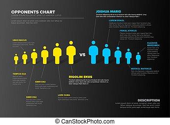 Opponents schema diagram template