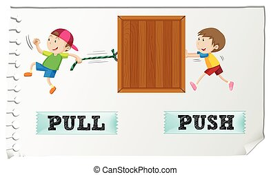 Opposite adjectives pull and push illustration