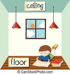 Opposite wordcard for ceiling and floor illustration