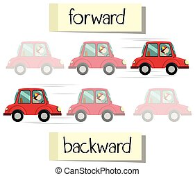 Opposite wordcard for forward and backward illustration