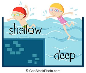 Opposite wordcard for shallow and deep illustration