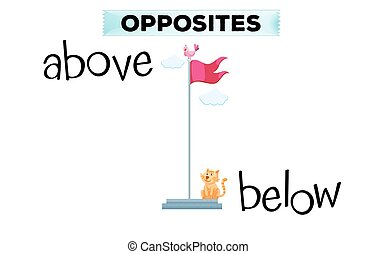 Opposite words for above and below illustration