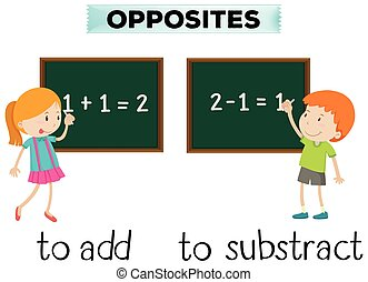 Opposite words for add and subtract illustration