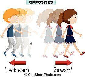 Opposite words for backward and forward illustration
