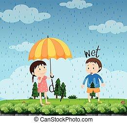 Opposite words for wet and dry illustration