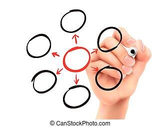 opróżniać, diagram, pociągnięty, przez, 3d, ręka