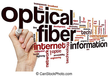 Optical fiber word cloud