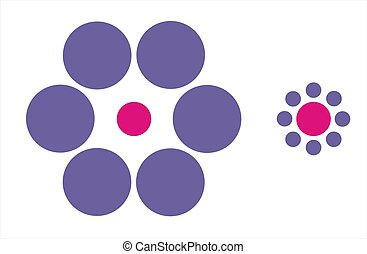 the pink dots have the same size but it seems different