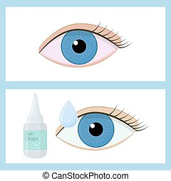 Optics and visual acuity - Eye drops on white background,...