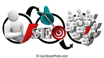 optimización de buscador, seo, diagrama, aumento, tráfico