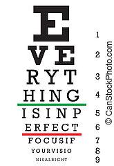 optométrie, diagramme oeil, illustration