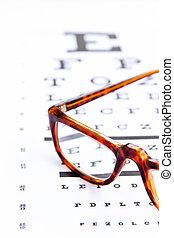 optometria, concetto