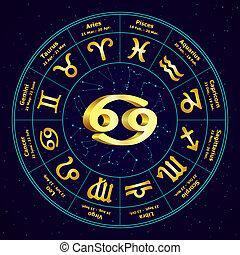 or, signe, de, zodiaque, cancer, dans, cercle