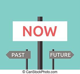 ora, futuro, passato, segni