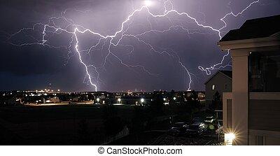 orage, extrême
