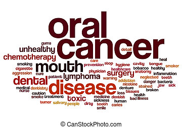 Oral cancer word cloud concept
