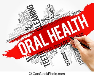 Oral health word cloud collage, dental concept