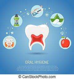 Oral Hygiene Concept - Dental Services like Oral Hygiene...