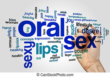 Oral sex word cloud concept