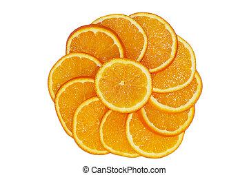 orange circle