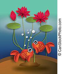Orange Goldfish with bobbles and lotus