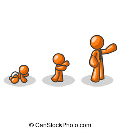 Orange Man Growth - Shows the growth stages of an orange...