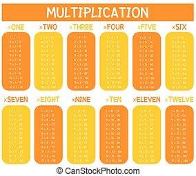 Orange Math Multiplication Tables illustration