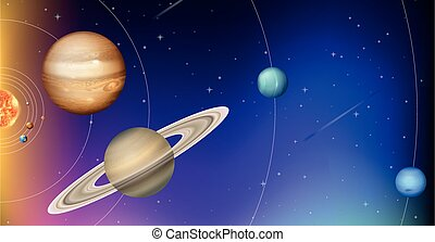 orbita, pianeti, spazio