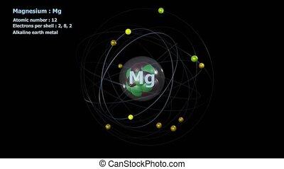 orbital, atome, infini, électrons, rotation, 12, magnésium