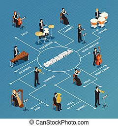 Orchestra Musicians People Isometric Flowchart