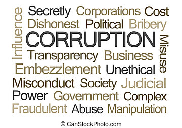 ord, moln, korruption