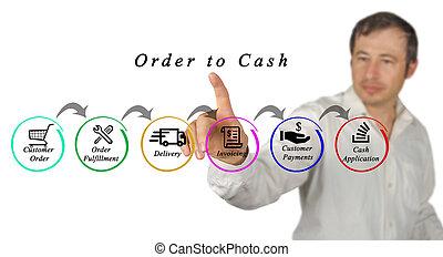 ordem, para, dinheiro