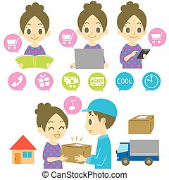 Order and delivery vector