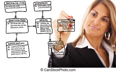 Order database schema - businesswoman drawing a Order...