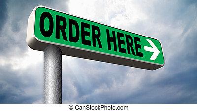 order, hier
