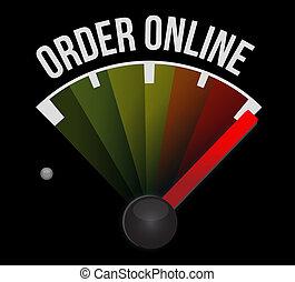 Order online meter sign concept
