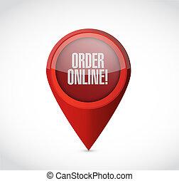 Order online pointer sign concept