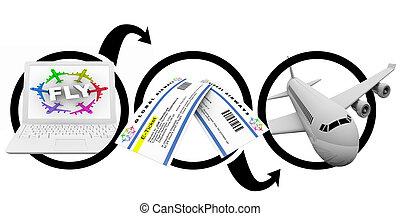Ordering Flight e-Tickets on Internet - Diagram