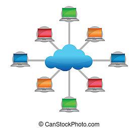 ordinateur portable, connecté, réseau, nuage