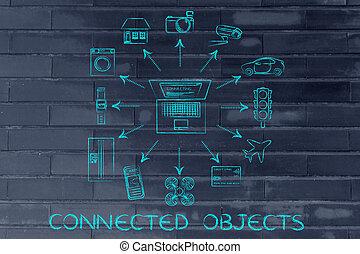 ordinateur portable, objets, connecté, choses, internet