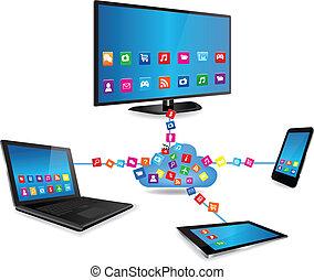 ordinateur portable, smartphone, apps, smarttv, tablette