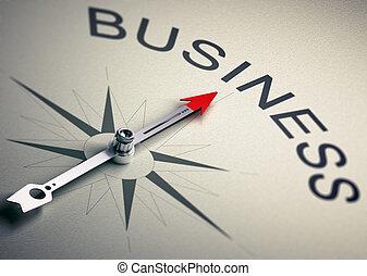 ordynacyjny, kierownictwo, handlowa strategia
