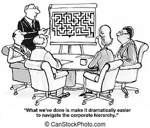 Org Chart - Business cartoon about a org chart.